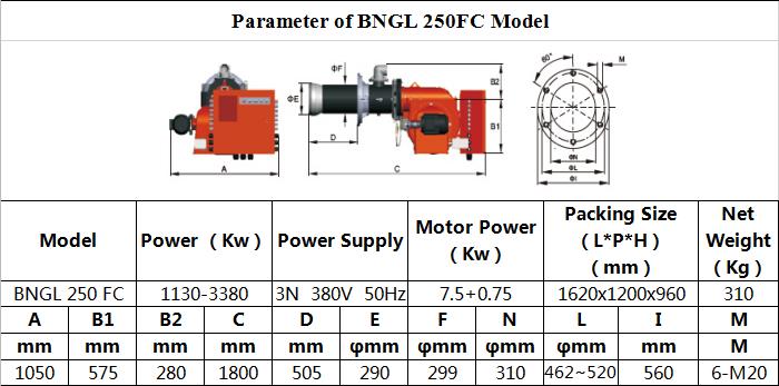 Tabel BNGL 250 600F 1