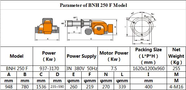 Tabel BNH 180 600 F 2