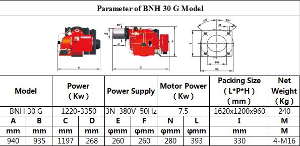 Tabel BNH 30 40G 1